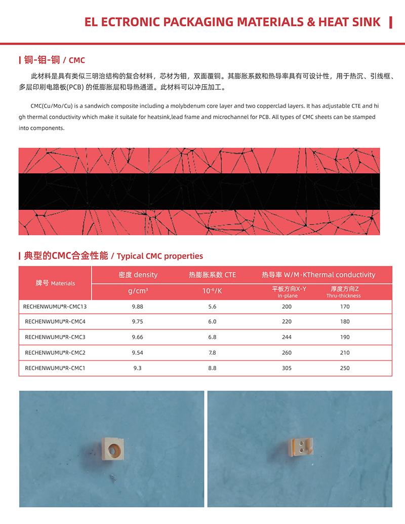 CMC热沉材料(图2)
